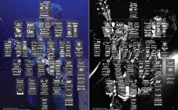 плакат История металла с